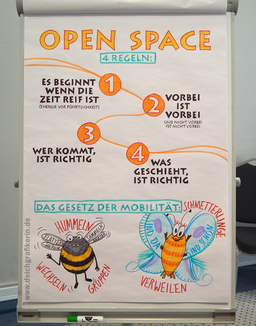 Convention Open Space Hummeln Schmetterlinge Sketchnotes Katja Frauenkron Deichgrafikerin